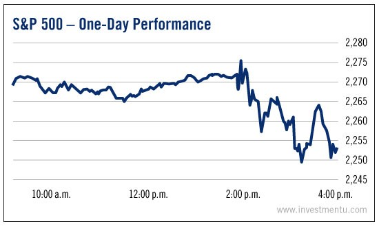 gspc-one-day