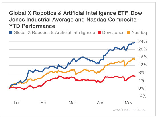 ai-stocks-cheap-investment-2