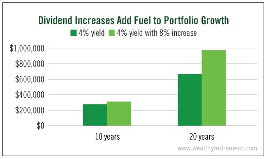 dividend-aristocrats-beat-inflation-1