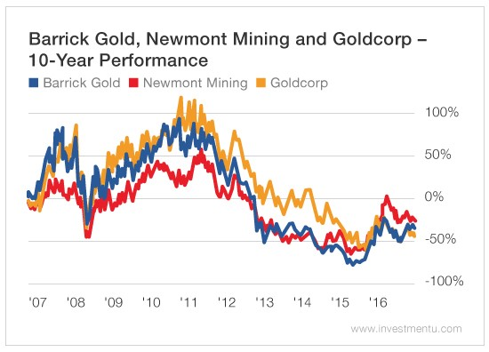 gold-bugs-gold-stocks-1