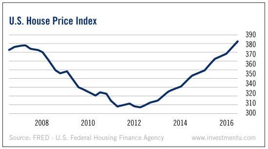 wal-mart-earnings-housing-starts-1