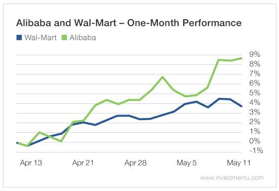 wal-mart-earnings-housing-starts-2