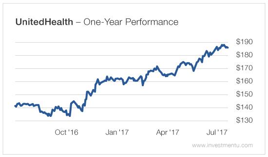 unitedhealth stock unitedhealth earnings 1
