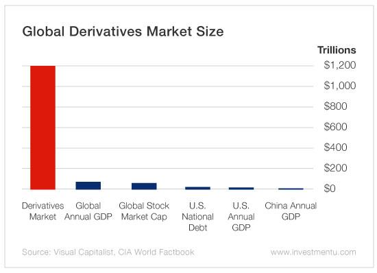 dodd frank derivatives market 1