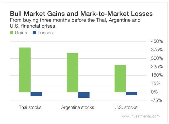 financial crisis 1