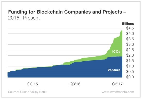 initial coin offerings 1