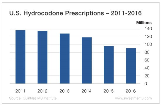 opioid epidemic 1
